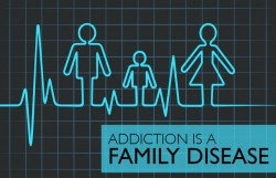 Adopted Kids' Drug Mistreatment Risk Affected By Neurological Family